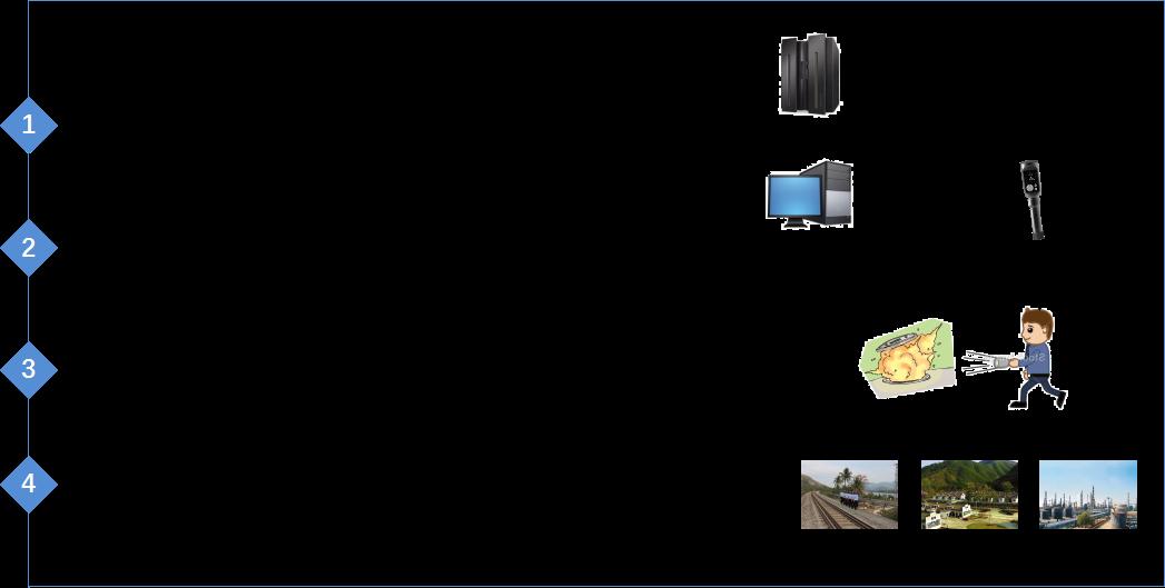 燃气巡检系统,智能巡检系统,消防巡检系统,门店巡检系统,智能巡更巡检系统,维修巡检系统,电子巡检系统,巡更管理系统软件,设备巡检软件,智能巡检系统,移动巡检软件,二维码设备巡检软件,中燃巡检系统,巡更